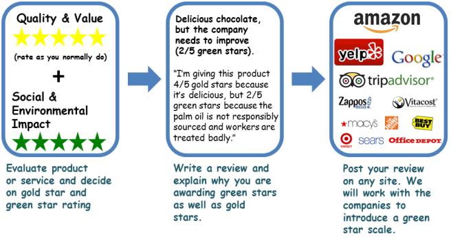 GSP schematic V3
