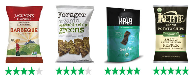 Various Chips - Green Stars Rating
